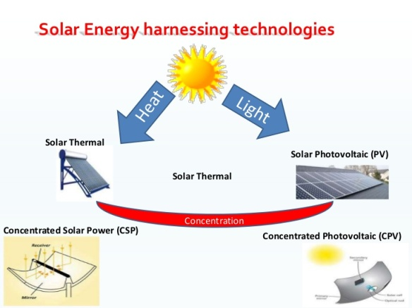 solar-energy-presentation-to-school-children-10-728