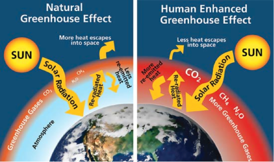 greenhouse-effect-09-2014