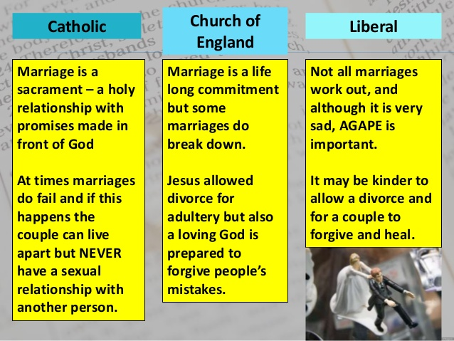 Why is divorce not allowed in the catholic church