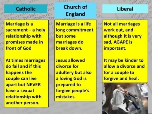 christian-attitudes-to-divorce-14-638