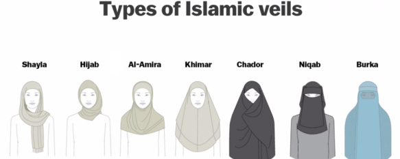 types-of-islamic-veils-1200x480