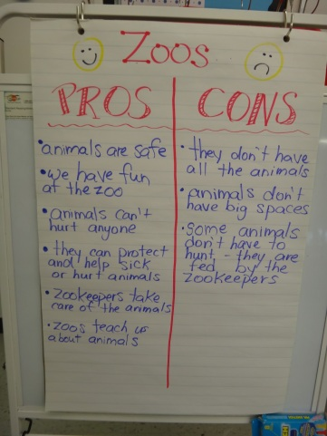 zoos-pros-and-cons