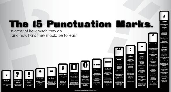 infographic_punctuation1