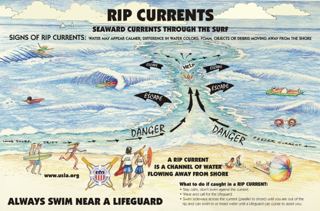 rip_current_poster