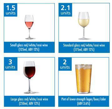 booze-units