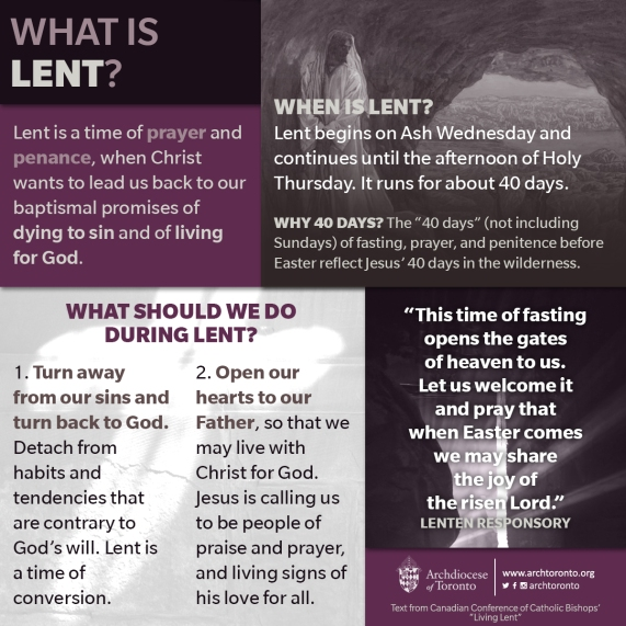 what-is-lent
