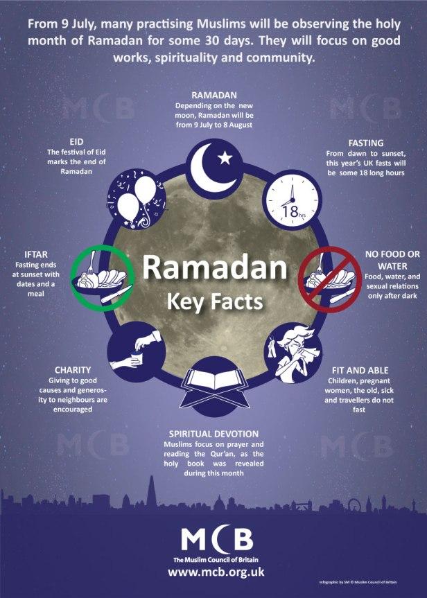ramadan-2013-key-facts_51d2bc4e2562a