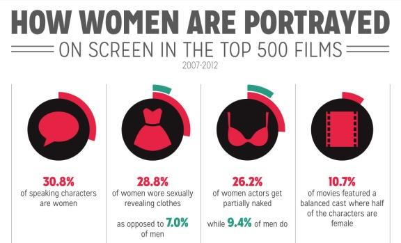 Gender-Inequality-in-Film2