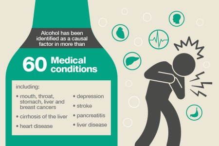 3.-60-medical-conditions