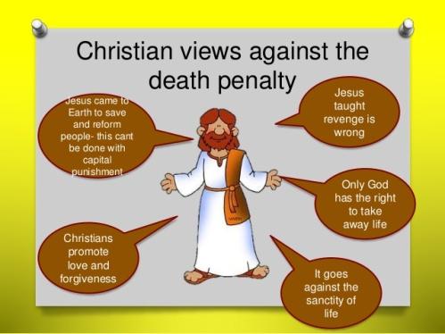 christian against